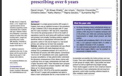 Unwin (2020) Poznatky zvyhodnocení péče vordinaci praktických lékařů podporující využití nízkosacharidové stravy upacientu sdiabetem 2.typu aprediabetem